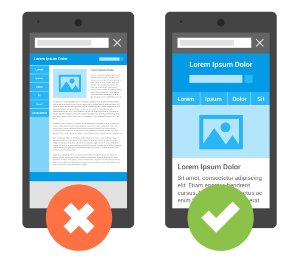 the right look for user friendly websites on mobile
