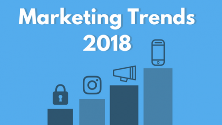Top Marketing Trends to Get on Board With This Year